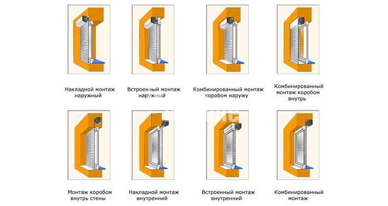 Купить защитные ролеты в Днепропетровске от производителя