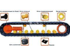 Запасные части для ходовых систем к дорожно-строительной технике